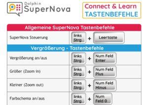 Tastenbelegung Connect&Lern SN19 MSP